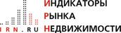 """""""Индикаторы рынка недвижимости"""""""